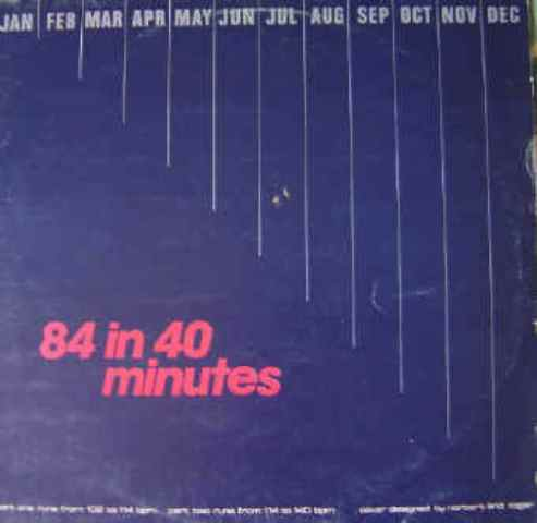 1984 in 40 minutes Mixes: BACKUP CD