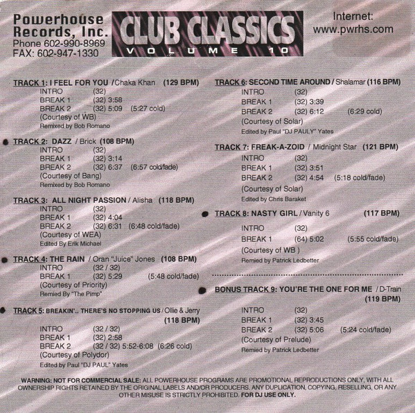 Powerhouse Club Classics Vol 10: BACKUP CD